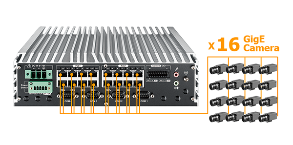 Echo 236F-QRX-PoE16 i7 Fanless Mini PC - Embedded Fanless with 16 x PoE (GigaBit LAN) Ports